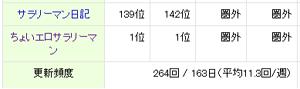 へっぽこな日々-ranking002