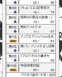 $へっぽこな日々-人気ランキング001
