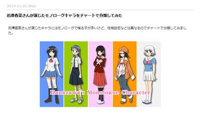 花澤香菜さんが演じたモノローグキャラをチャートで分類してみた