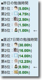 スクリーンショット(2011-12-16 18.45.20)