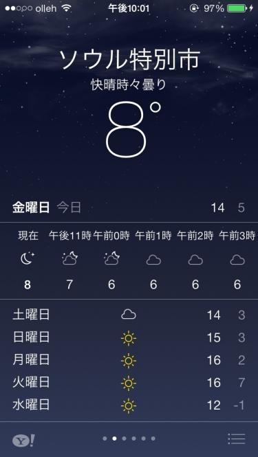 おやおや…。ついに来週の水曜はマイナス気温突入か?笑