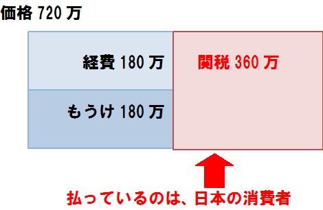 関税 3.jpg
