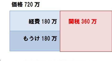 関税 2.jpg