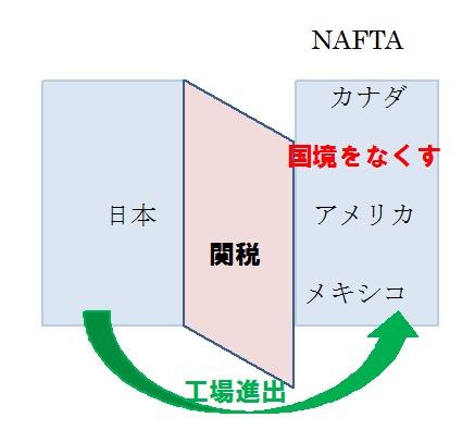 NAFTA3
