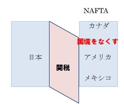 NAFTA2