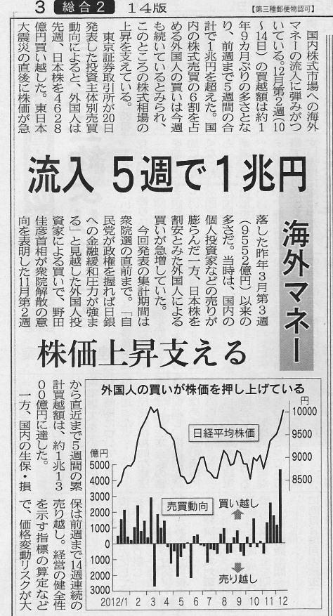 外国人 投資家 株