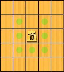 盲虎_move