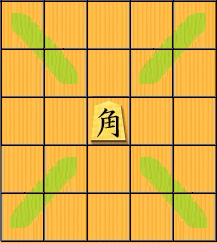 角行_move