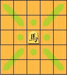 龍馬_move