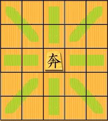 奔王_move