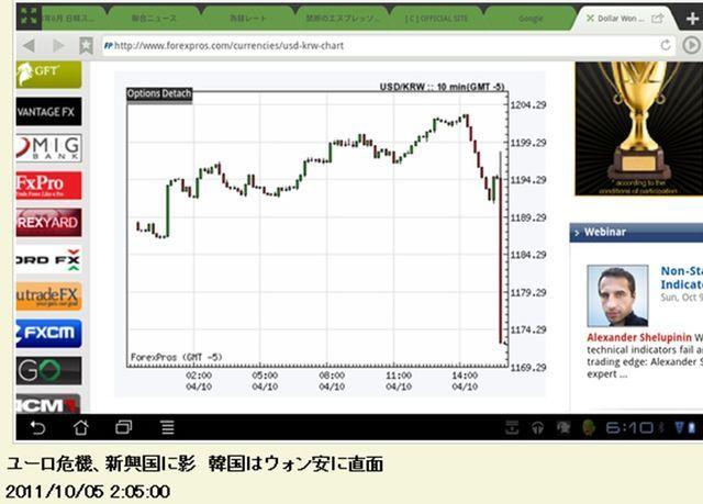 $はやぶさのブログ-チョン国経済1