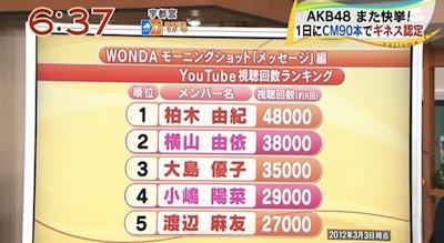 yuki_wonda120306_4.jpg