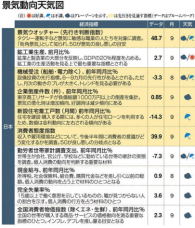 fujisankei_keiki_141103