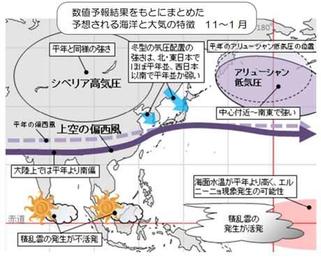 10月分数値予報結果をもとにまとめた予想される海洋と大気の特徴