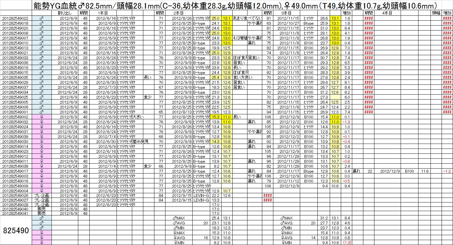 飼育管理表 2012-13 825x490 3本目