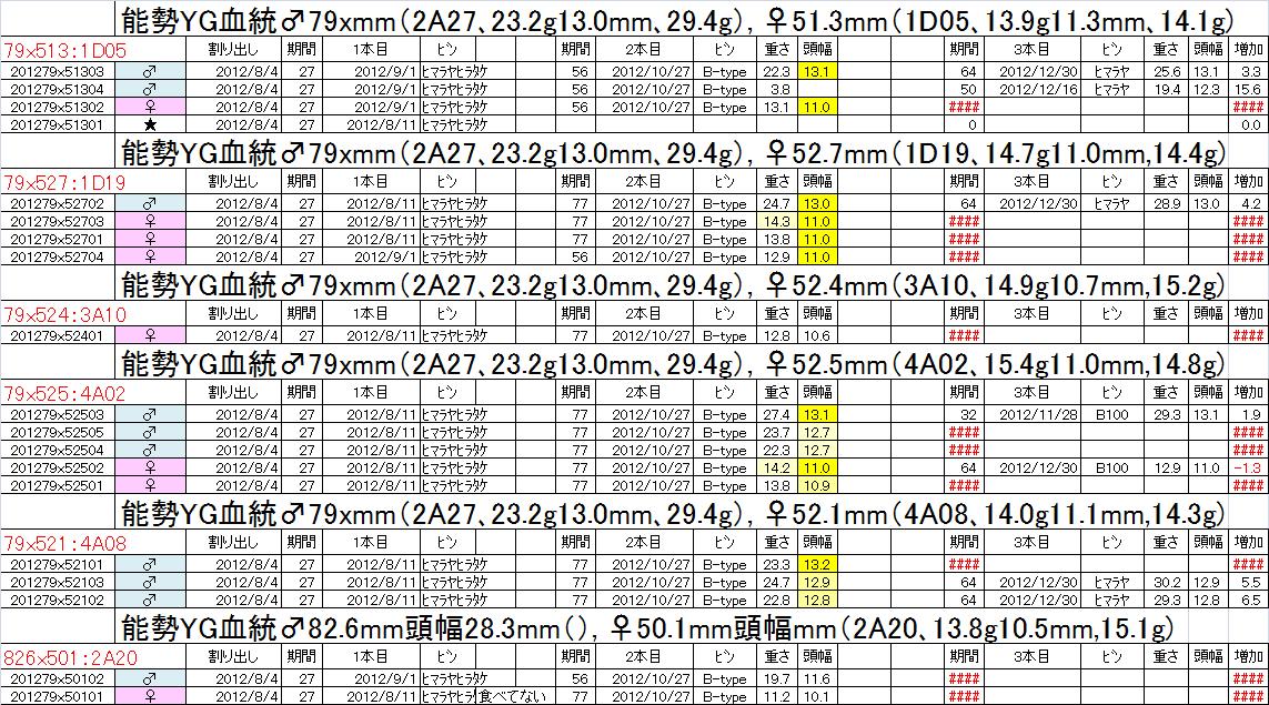 飼育管理表 2012-13 binnon79x 3本目