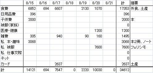 20110821.jpg
