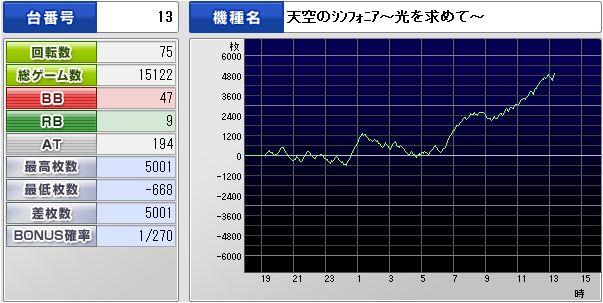 天空のシンフォニア-1