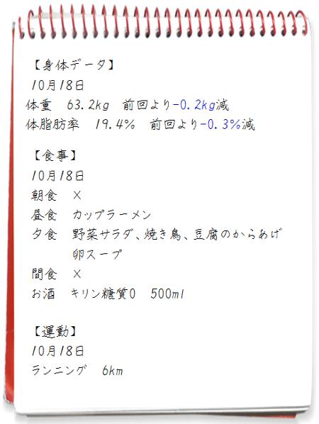 ダイエット日記2011.10.17