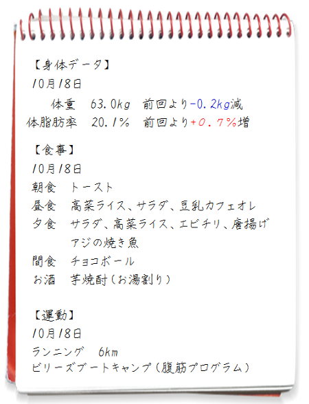 ダイエット日記2011.10.18