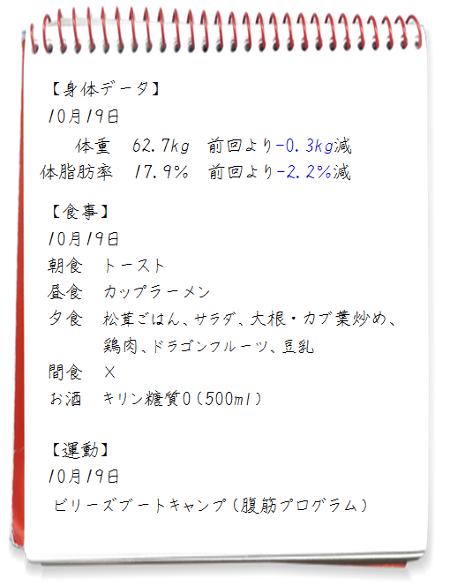ダイエット日記2011.10.19
