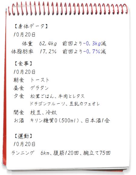 2011.10.20ダイエット日記