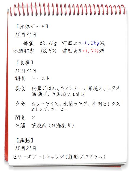 2011.10.21ダイエット日記