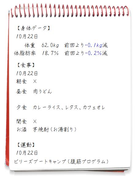 2011.10.22ダイエット日記
