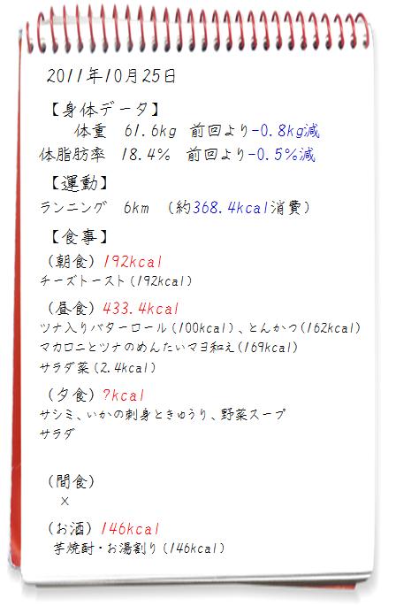 2011.10.25ダイエット日記