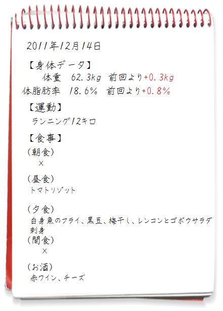 2011.12.14ダイエット日記
