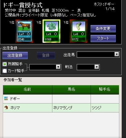 ドギー賞授賞式
