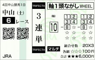 9月9日中山6R的中馬券