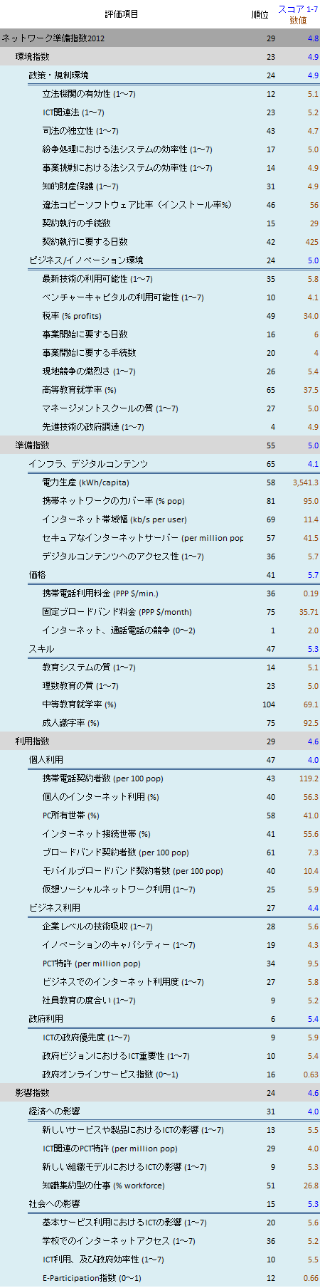 GITR_2012_03.png