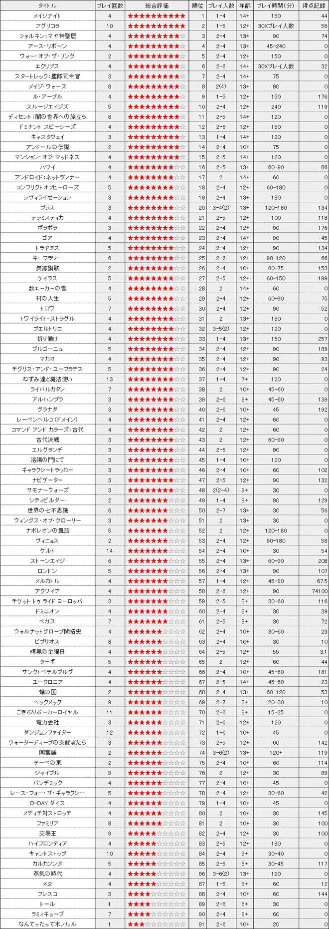 ranking131201_01.jpg