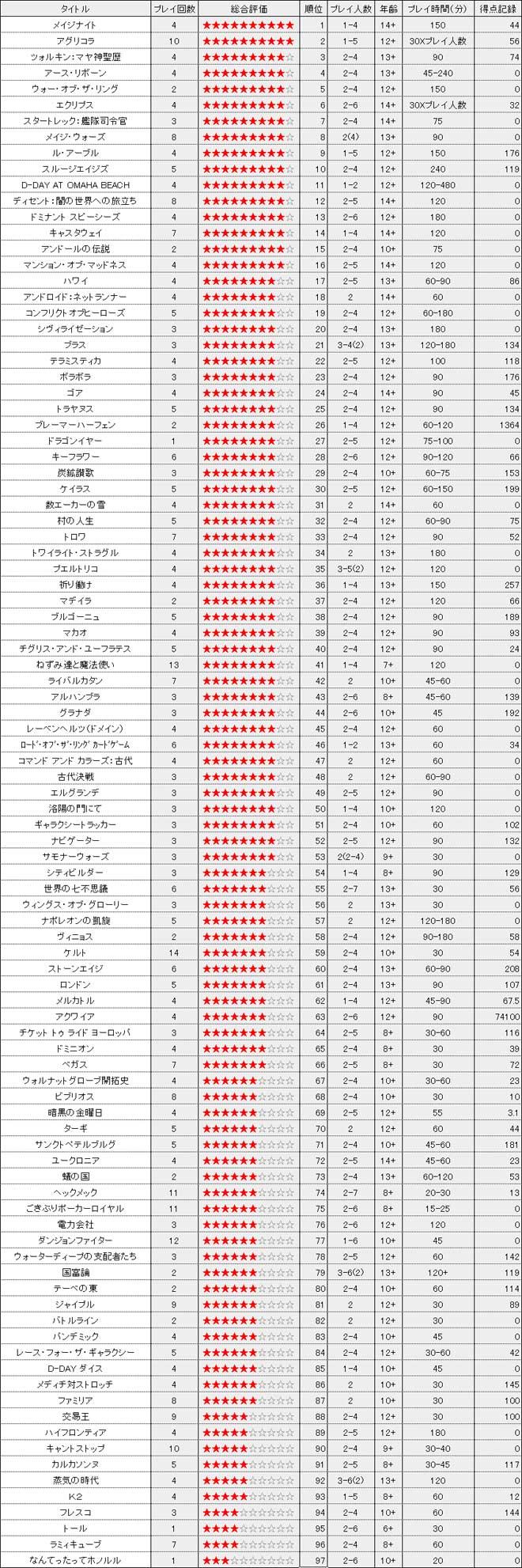 ranking140201_01.jpg