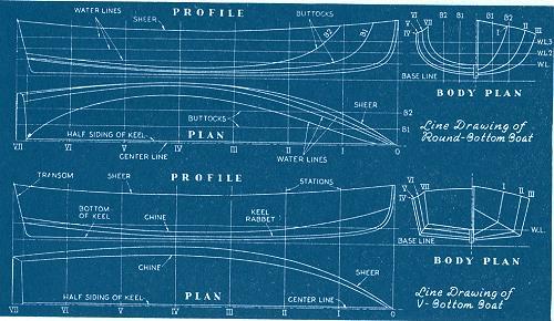 Lucas tell a enterprise sailboat plans for Boat house blueprints