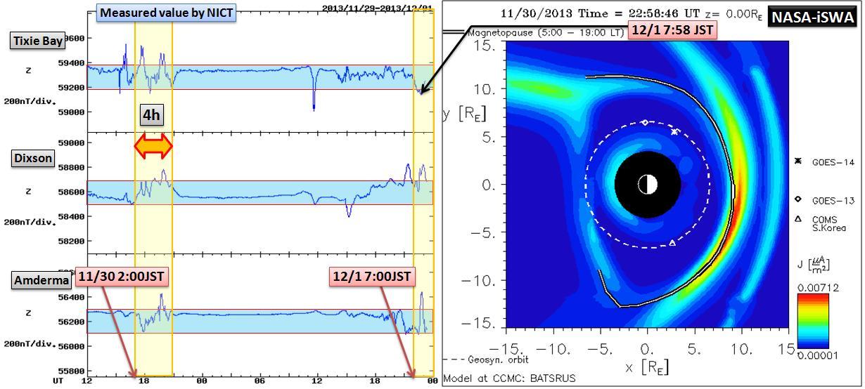 磁気嵐解析1053a12