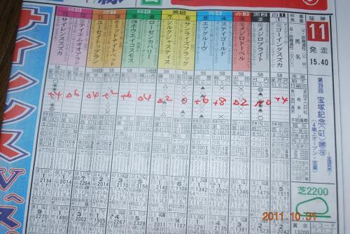 宝塚記念の競馬新聞