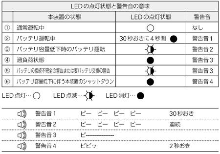 apc-be325-jp-arm0.png