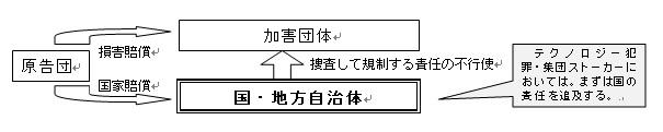 20120116_訴え