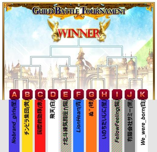 bGBTトーナメント表