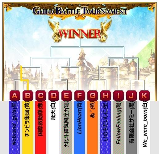 bGBTトーナメント表1