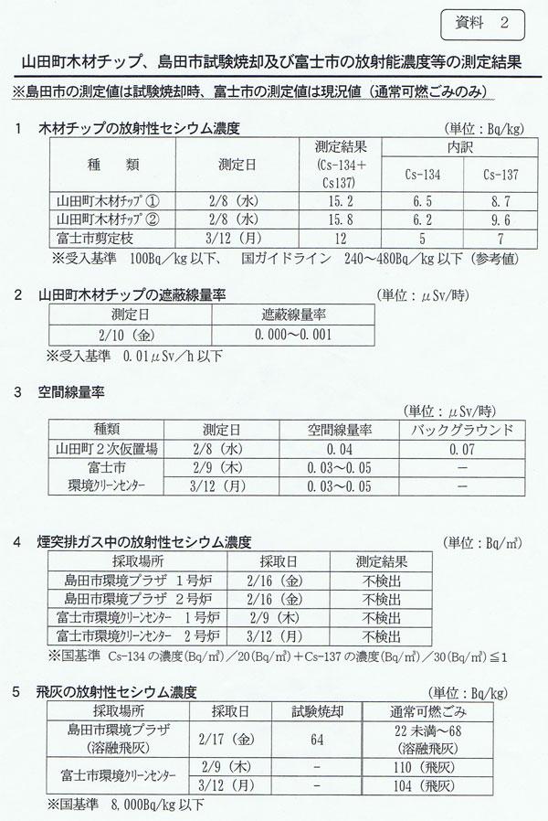 ガレキ資料2