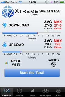 BIGLOBE 3G速度