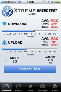 SoftBank 3G速度