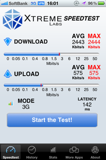 SoftBank 3G + VPN速度