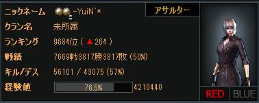 ゆいちゃん師団長