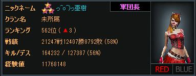 あきちゃん軍団長
