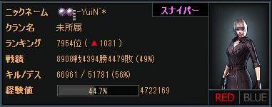 0203ゆいちゃん軍団長