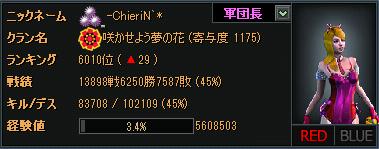 0306軍団長+大佐